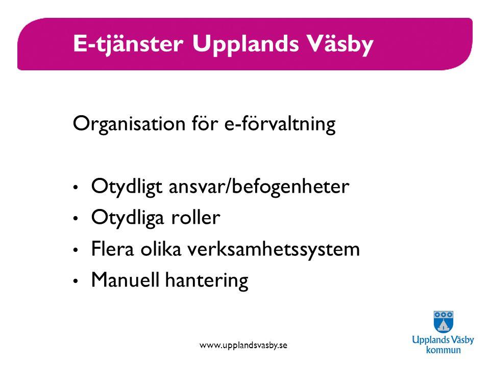 www.upplandsvasby.se E-tjänster Upplands Väsby Organisation för e-förvaltning Otydligt ansvar/befogenheter Otydliga roller Flera olika verksamhetssystem Manuell hantering