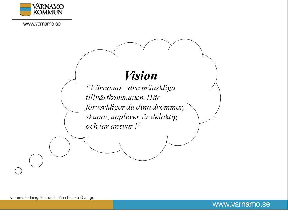 """Kommunledningskontoret Ann-Louise Övringe Vision """"Värnamo – den mänskliga tillväxtkommunen. Här förverkligar du dina drömmar, skapar, upplever, är del"""