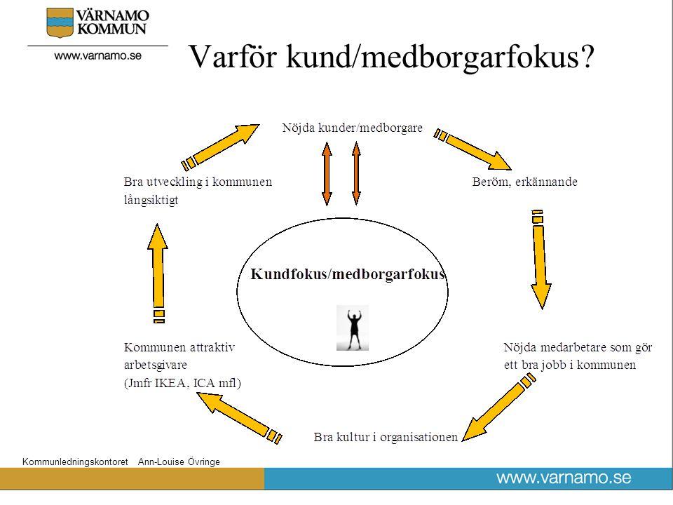 Kommunledningskontoret Ann-Louise Övringe Varför kund/medborgarfokus?