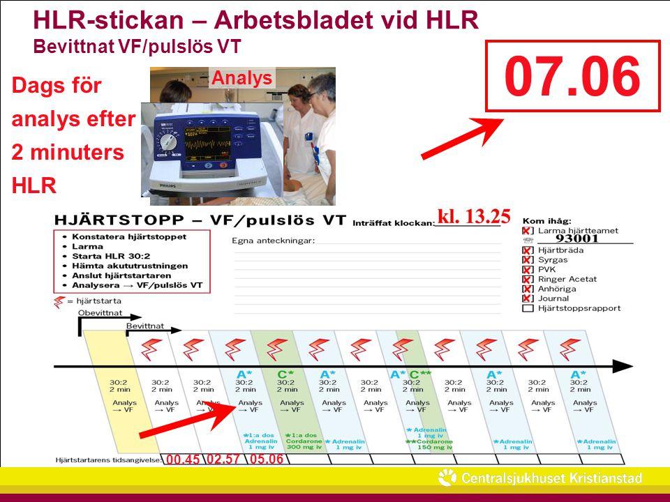 HLR-stickan – Arbetsbladet vid HLR Bevittnat VF/pulslös VT 00.45 02.57 05.06 Dags för analys efter 2 minuters HLR Analys 07.06