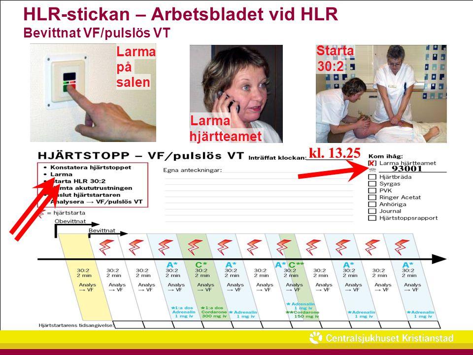 HLR-stickan – Arbetsbladet vid HLR Bevittnat VF/pulslös VT Larma på salen Larma hjärtteamet Starta 30:2
