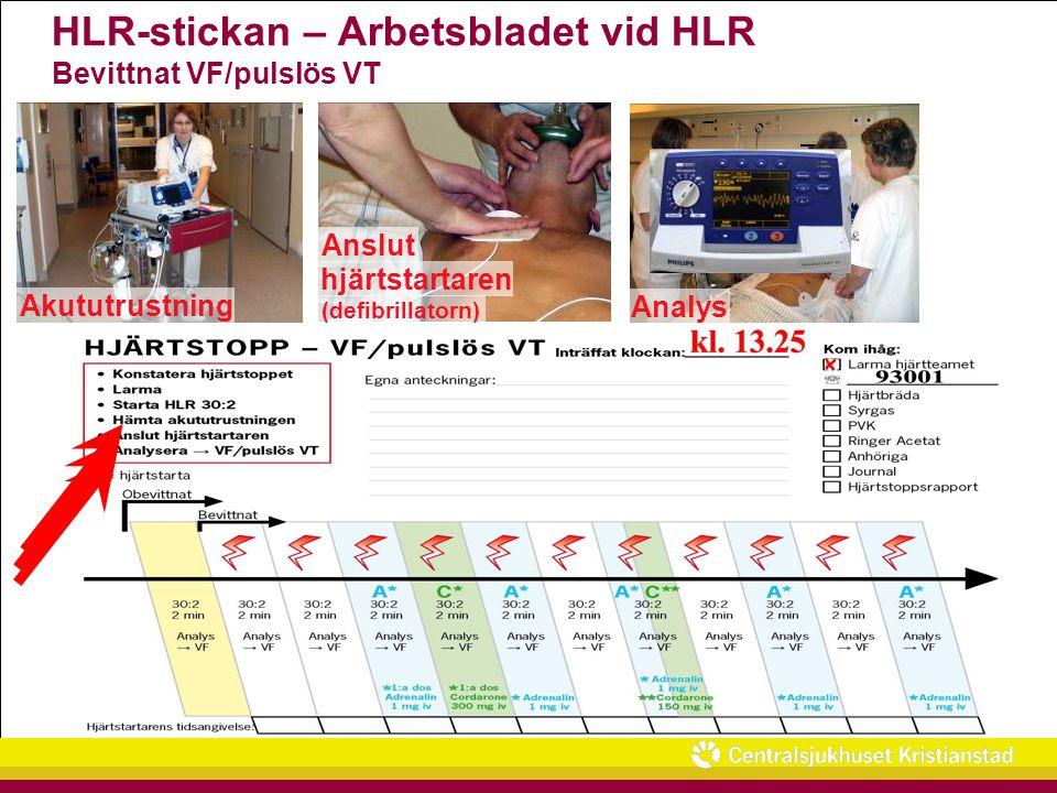 HLR-stickan – Arbetsbladet vid HLR Bevittnat VF/pulslös VT Akututrustning Anslut hjärtstartaren (defibrillatorn) Analys