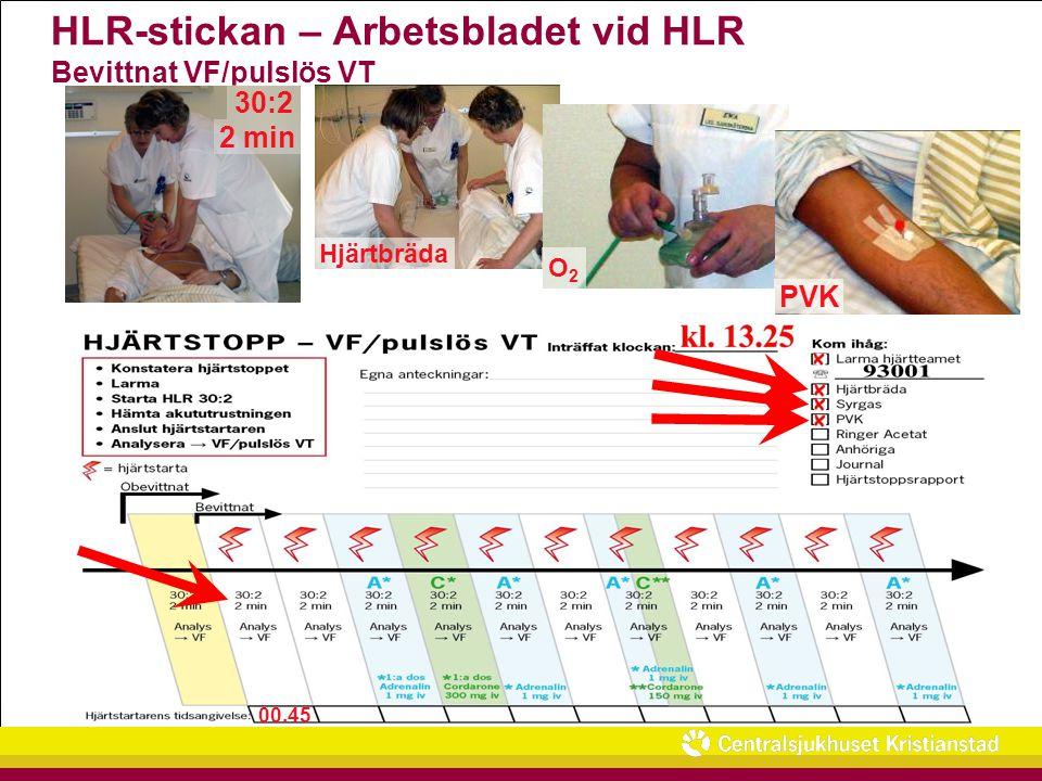HLR-stickan – Arbetsbladet vid HLR Bevittnat VF/pulslös VT 00.45 02.57 05.06 Ja, puls finns… → 07.15 Pulskontroll