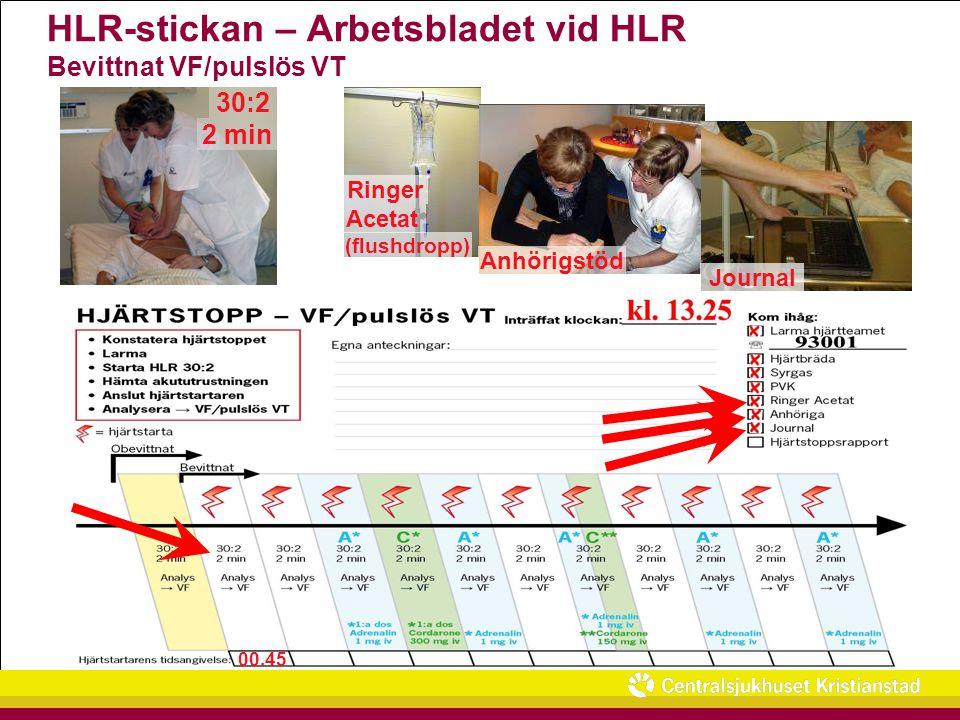 HLR-stickan – Arbetsbladet vid HLR Bevittnat VF/pulslös VT 00.45 30:2 2 min Ringer Acetat (flushdropp) Anhörigstöd Journal
