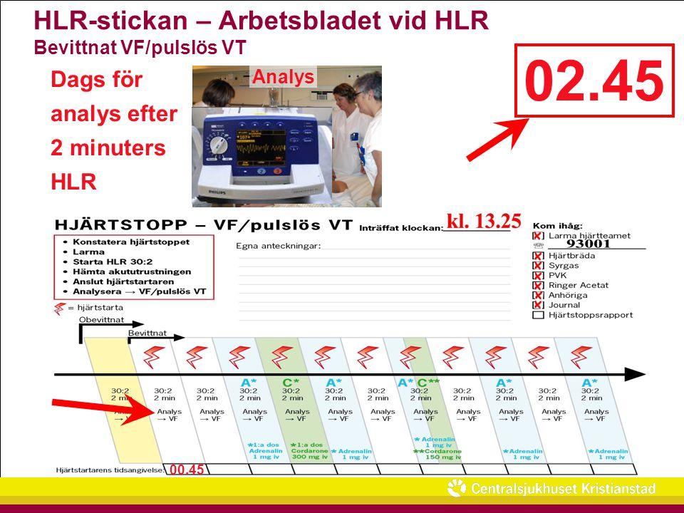 HLR-stickan – Arbetsbladet vid HLR Bevittnat VF/pulslös VT Dags för analys efter 2 minuters HLR 00.45 Analys 02.45