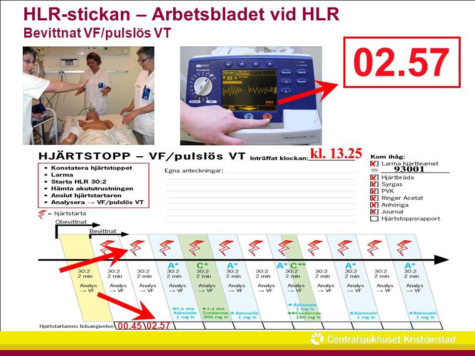 HLR-stickan – Arbetsbladet vid HLR Bevittnat VF/pulslös VT 00.45 02.57 Dags för analys efter 2 minuters HLR 30:2 2 min Analys 04.57