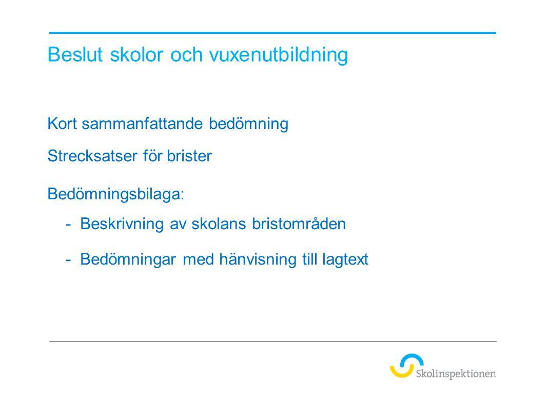 Beslut skolor och vuxenutbildning Kort sammanfattande bedömning Strecksatser för brister Bedömningsbilaga: - Beskrivning av skolans bristområden - Bed