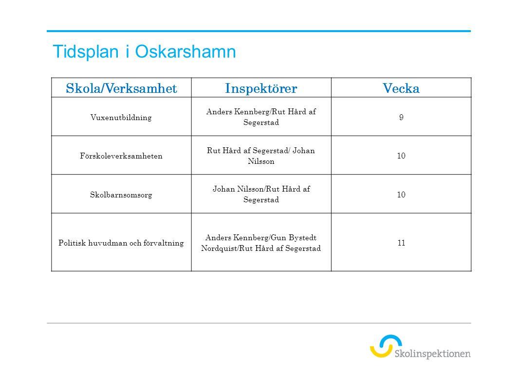 Skola/VerksamhetInspektörerVecka Vuxenutbildning Anders Kennberg/Rut Hård af Segerstad 9 Förskoleverksamheten Rut Hård af Segerstad/ Johan Nilsson 10