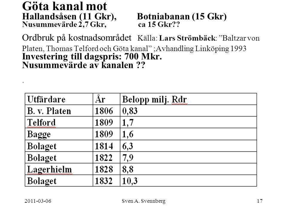 2011-03-06Sven A. Svennberg17 Göta kanal mot Hallandsåsen (11 Gkr), Botniabanan (15 Gkr) Nusummevärde 2,7 Gkr, ca 15 Gkr?? Ordbruk på kostnadsområdet