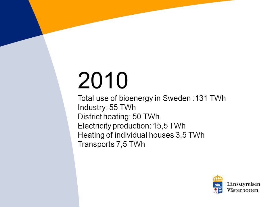 2010 Total use of bioenergy in Sweden :131 TWh Industry: 55 TWh District heating: 50 TWh Electricity production: 15,5 TWh Heating of individual houses 3,5 TWh Transports 7,5 TWh