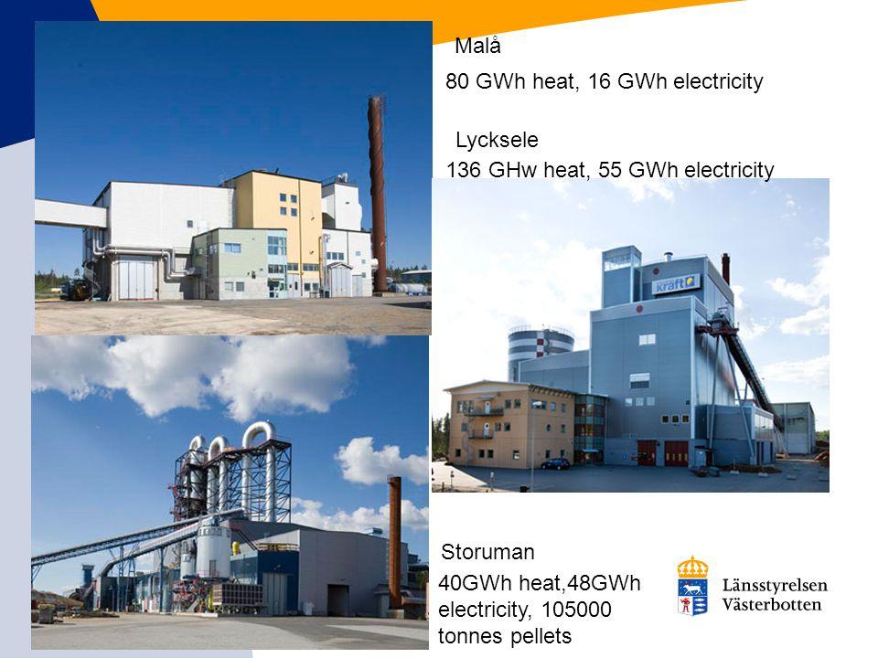 40GWh heat,48GWh electricity, 105000 tonnes pellets 80 GWh heat, 16 GWh electricity 136 GHw heat, 55 GWh electricity Malå Lycksele Storuman