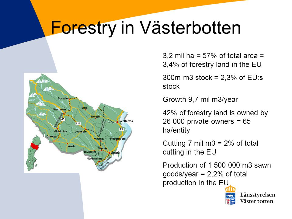 Forestry in Västerbotten 3,2 mil ha = 57% of total area = 3,4% of forestry land in the EU 300m m3 stock = 2,3% of EU:s stock Growth 9,7 mil m3/year 42% of forestry land is owned by 26 000 private owners = 65 ha/entity Cutting 7 mil m3 = 2% of total cutting in the EU Production of 1 500 000 m3 sawn goods/year = 2,2% of total production in the EU