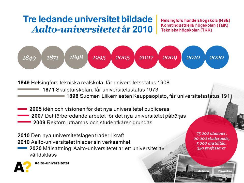 Tre ledande universitet bildade Aalto-universitetet år 2010 1849 Helsingfors tekniska realskola, får universitetsstatus 1908 1871 Skulpturskolan, får
