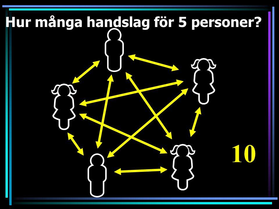 Hur många handslag för 5 personer Bild från Flickr - Jono