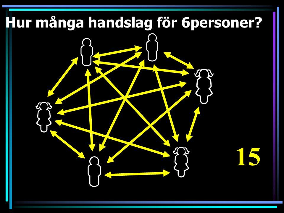 Hur många handslag för 6 personer Bild från Flickr - jeangenie