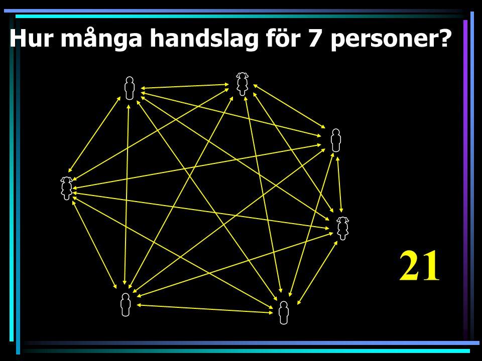 Hur många handslag för 7 personer Bild från Flickr - Platinum
