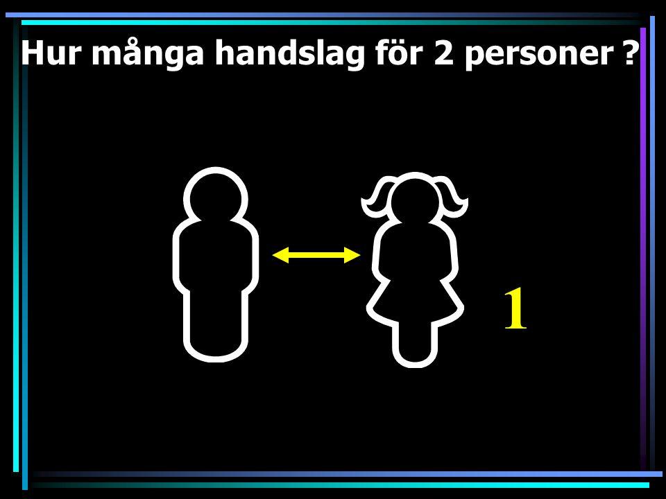 Hur många handslag för 2 personer Bild från Flickr – enrique burqos garcia