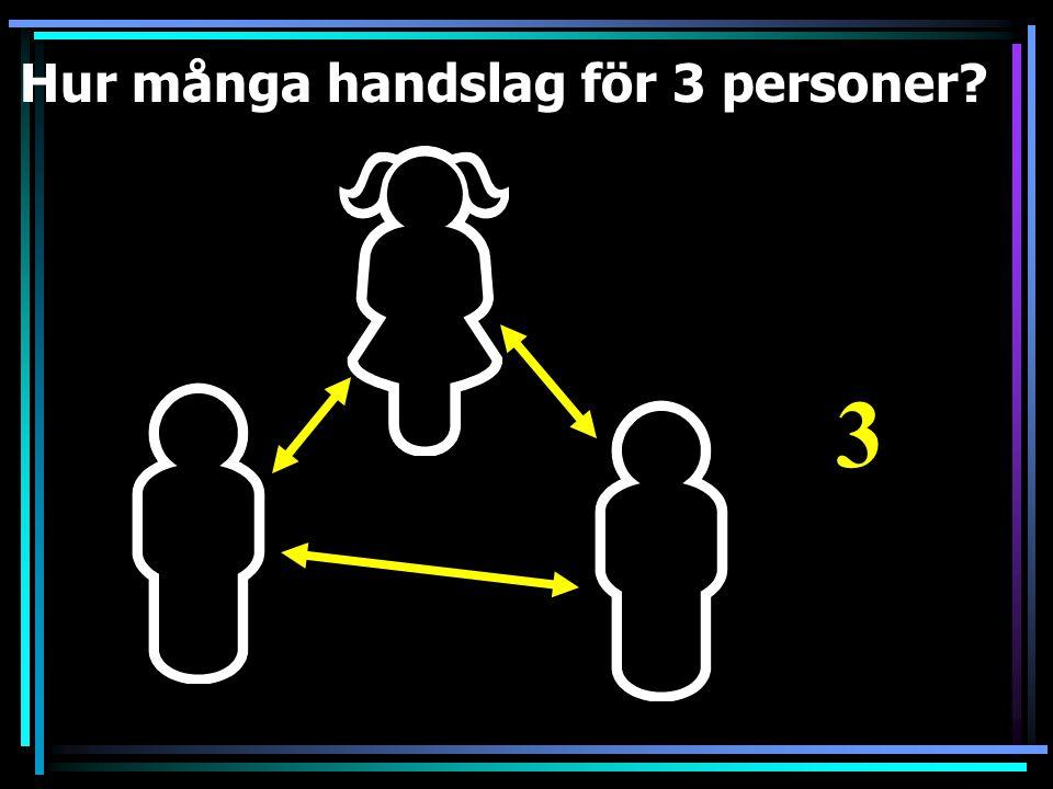 Hur många handslag för 3 personer Bild från Flickr – Anderson Mancini
