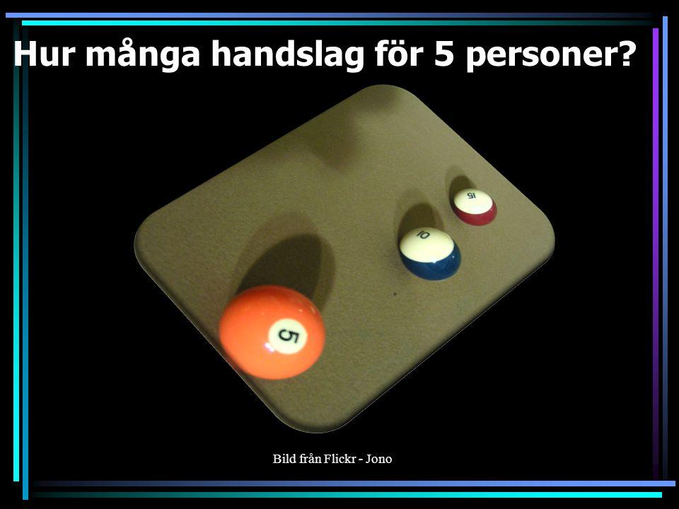 Hur många handslag för 4 personer 6
