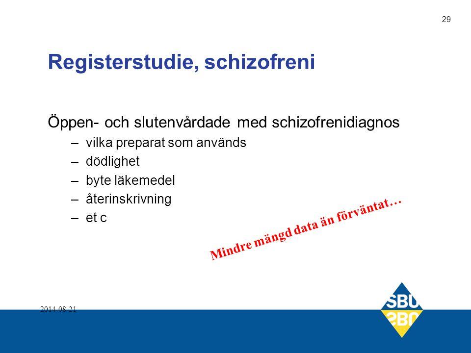 Registerstudie, schizofreni Öppen- och slutenvårdade med schizofrenidiagnos –vilka preparat som används –dödlighet –byte läkemedel –återinskrivning –e