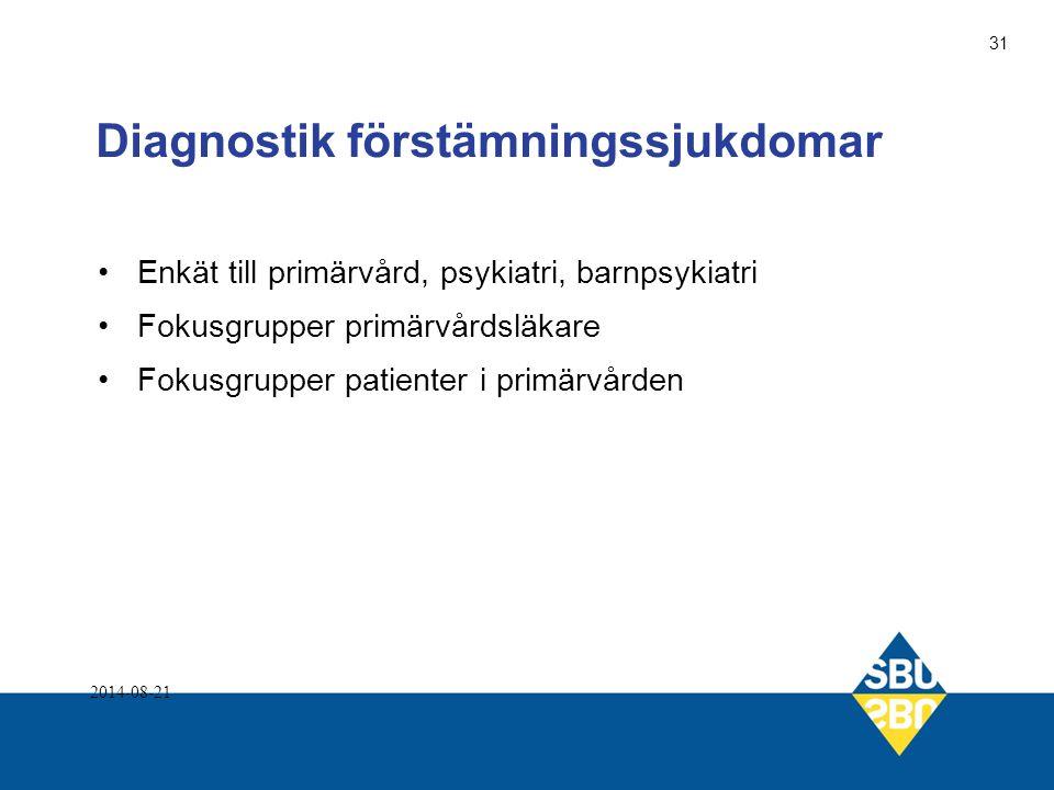 Diagnostik förstämningssjukdomar Enkät till primärvård, psykiatri, barnpsykiatri Fokusgrupper primärvårdsläkare Fokusgrupper patienter i primärvården