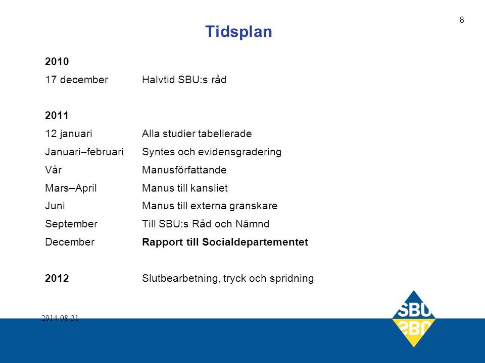 Tidsplan 2010 17 decemberHalvtid SBU:s råd 2011 12 januariAlla studier tabellerade Januari–februariSyntes och evidensgradering VårManusförfattande Mar