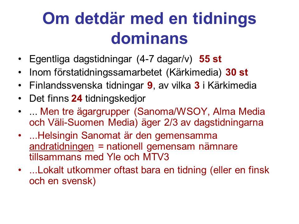 I Finland är dagstidningen stark Drygt 80 % av befolkningen läser tidning varje dag Vuxna använder 50 minuter, unga 15 min.