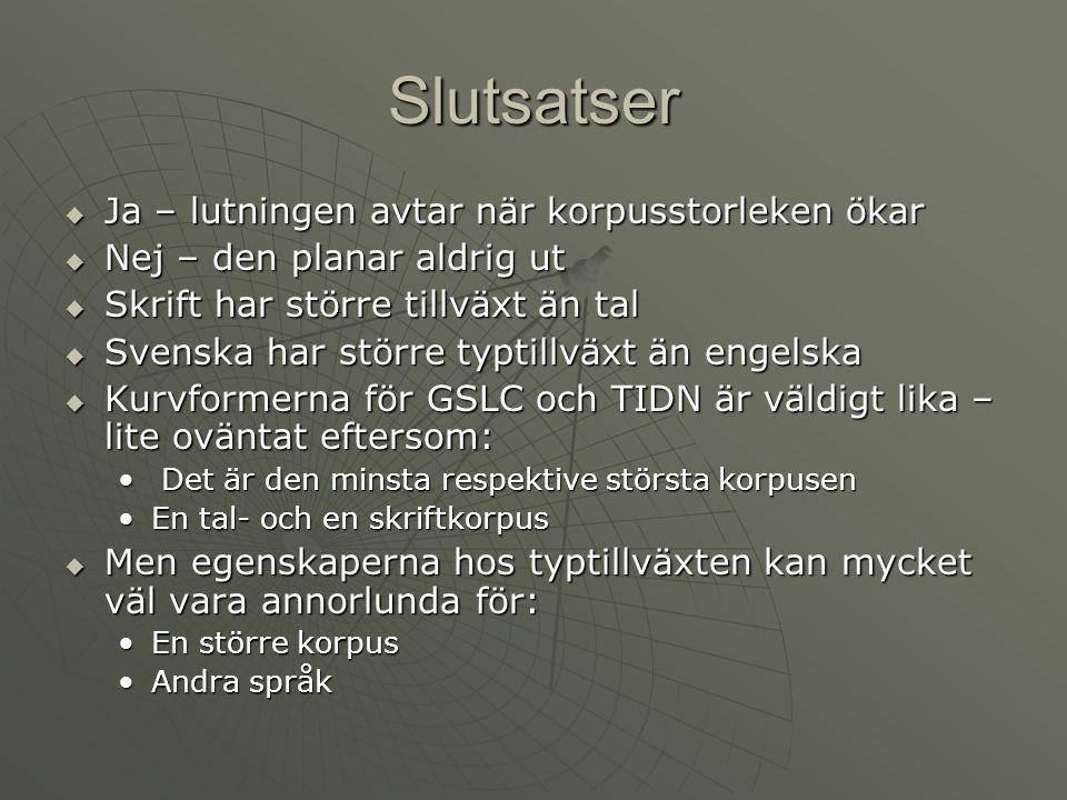 Slutsatser  Ja – lutningen avtar när korpusstorleken ökar  Nej – den planar aldrig ut  Skrift har större tillväxt än tal  Svenska har större typti