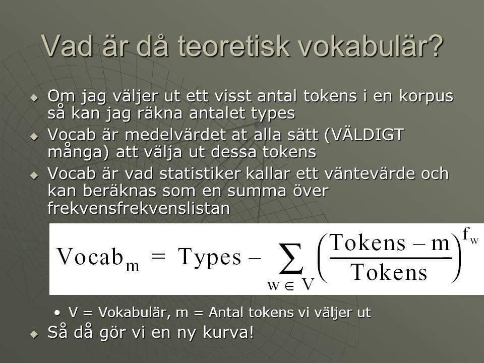 Vad är då teoretisk vokabulär?  Om jag väljer ut ett visst antal tokens i en korpus så kan jag räkna antalet types  Vocab är medelvärdet at alla sät