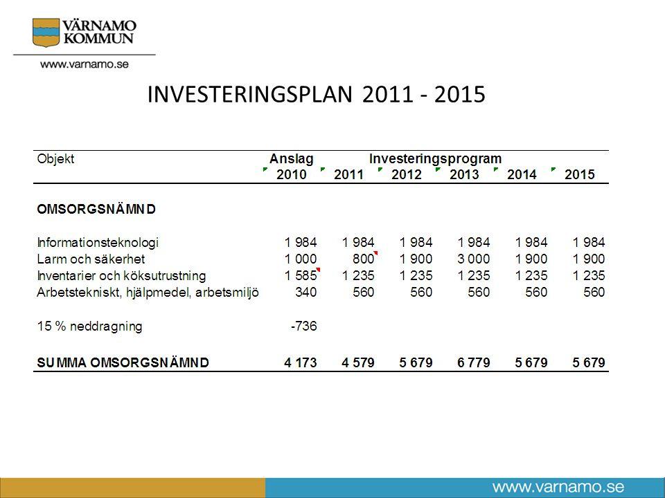 INVESTERINGSPLAN 2011 - 2015