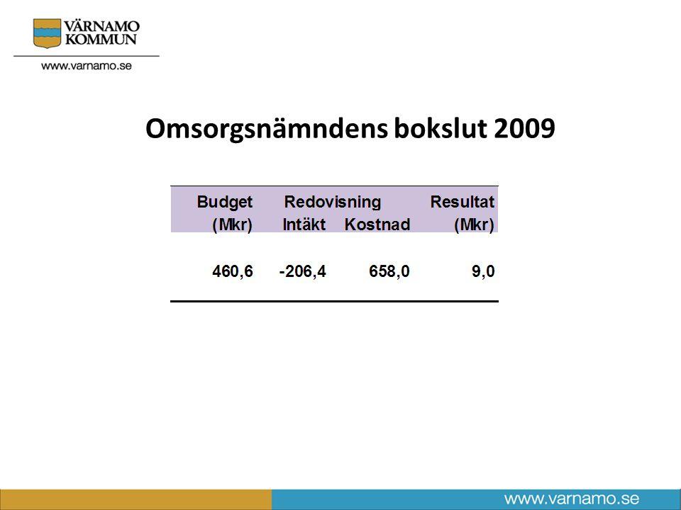 Omsorgsnämndens bokslut 2009