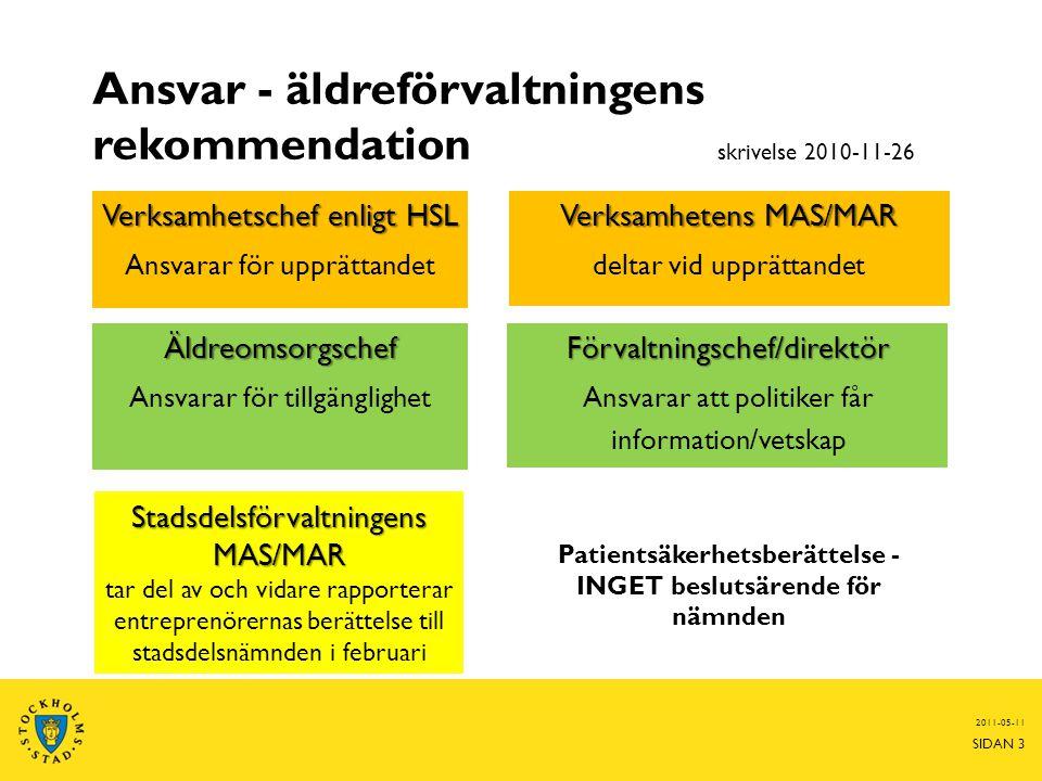 Ansvar - äldreförvaltningens rekommendation skrivelse 2010-11-26 Verksamhetschef enligt HSL Ansvarar för upprättandet Äldreomsorgschef Ansvarar för ti