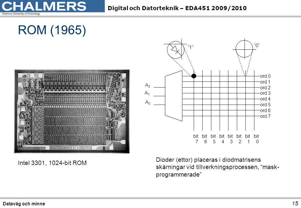 Digital och Datorteknik – EDA451 2009/2010 ROM (1965) 15 Dataväg och minne Intel 3301, 1024-bit ROM A2A2 A1A1 A0A0 ord 0 ord 1 ord 2 ord 3 ord 4 ord 5