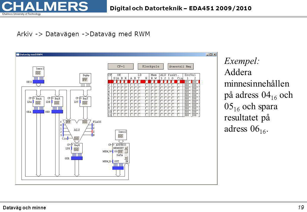 Digital och Datorteknik – EDA451 2009/2010 19 Dataväg och minne Arkiv -> Datavägen ->Dataväg med RWM Exempel: Addera minnesinnehållen på adress 04 16