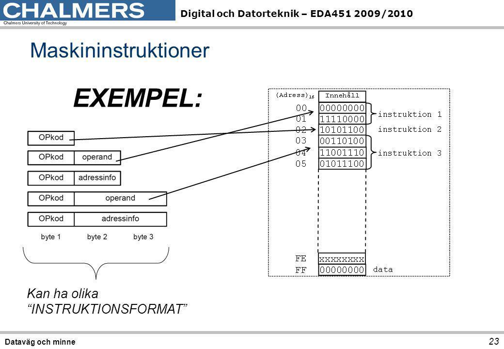 """Digital och Datorteknik – EDA451 2009/2010 Maskininstruktioner 23 Dataväg och minne Kan ha olika """"INSTRUKTIONSFORMAT"""" EXEMPEL:"""