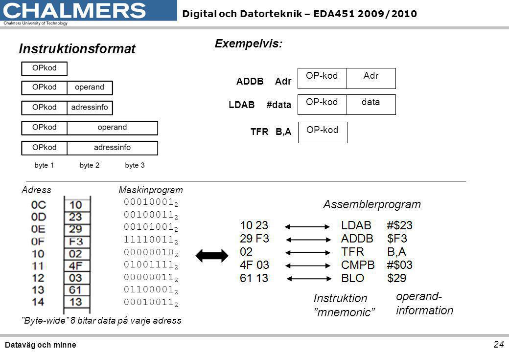 Digital och Datorteknik – EDA451 2009/2010 24 Dataväg och minne OP-kodAdr ADDB Adr OP-kod TFR B,A Instruktionsformat LDAB #data OP-koddata Exempelvis: