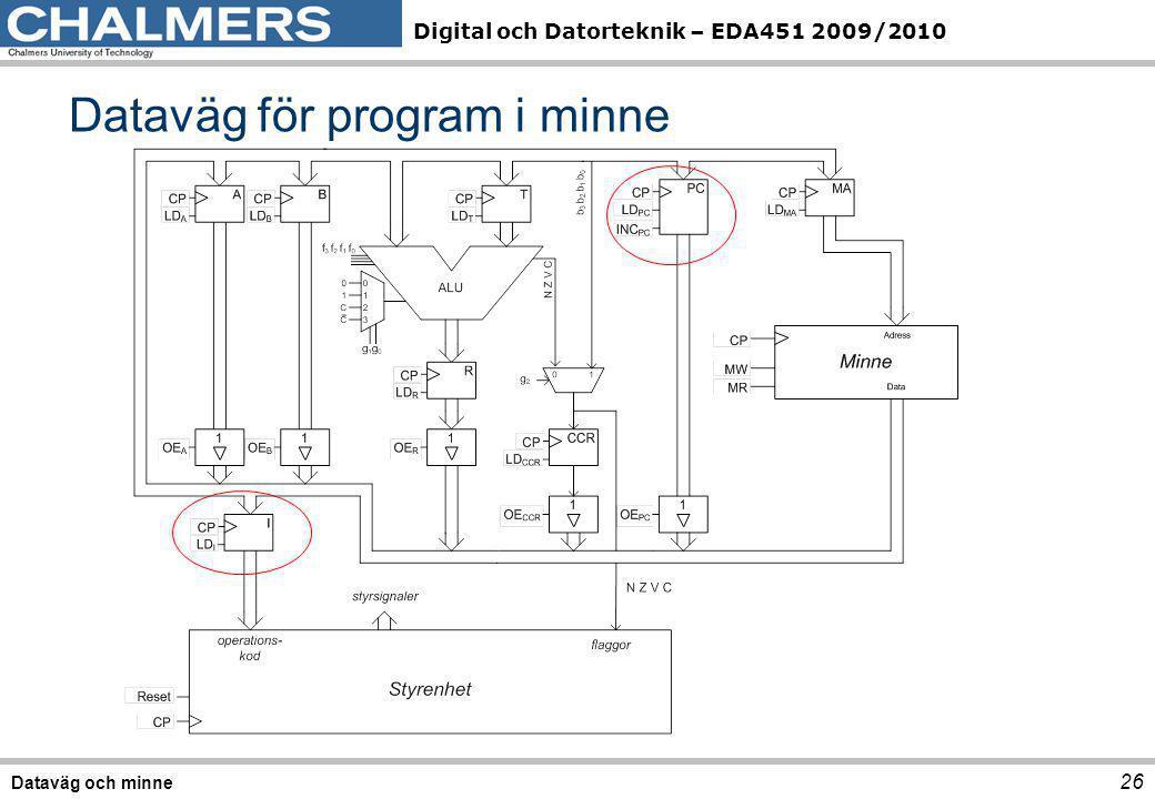 Digital och Datorteknik – EDA451 2009/2010 Dataväg för program i minne 26 Dataväg och minne