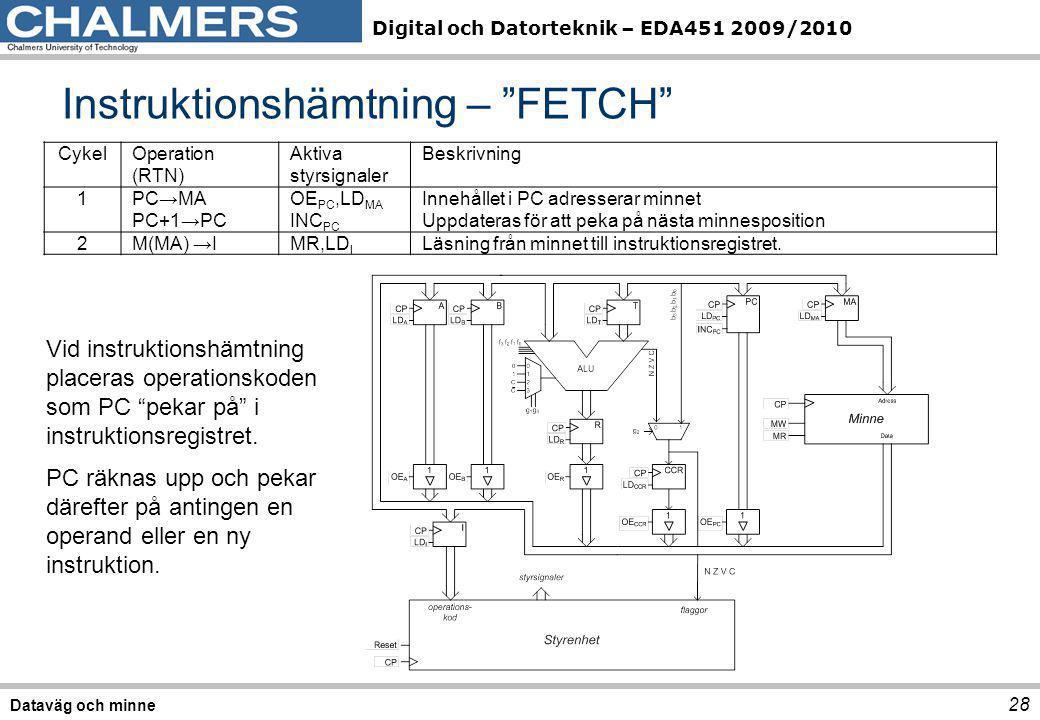 """Digital och Datorteknik – EDA451 2009/2010 Instruktionshämtning – """"FETCH"""" 28 Dataväg och minne CykelOperation (RTN) Aktiva styrsignaler Beskrivning 1P"""