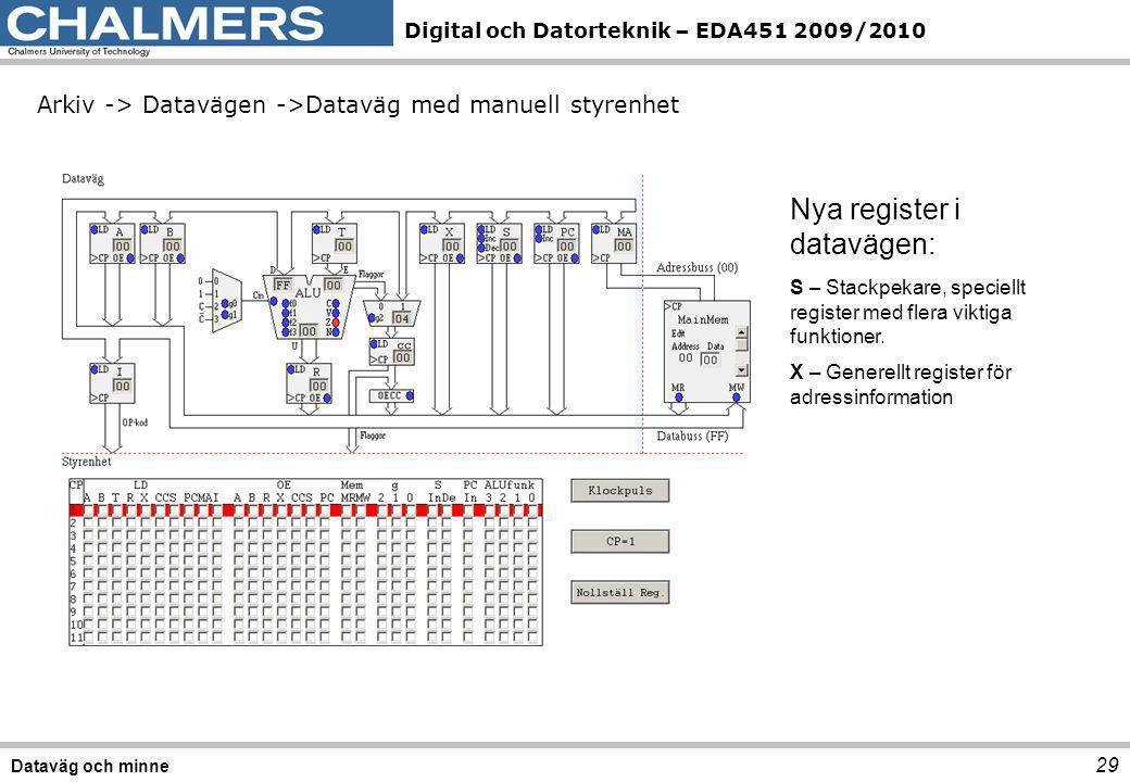 Digital och Datorteknik – EDA451 2009/2010 29 Dataväg och minne Arkiv -> Datavägen ->Dataväg med manuell styrenhet Nya register i datavägen: S – Stack
