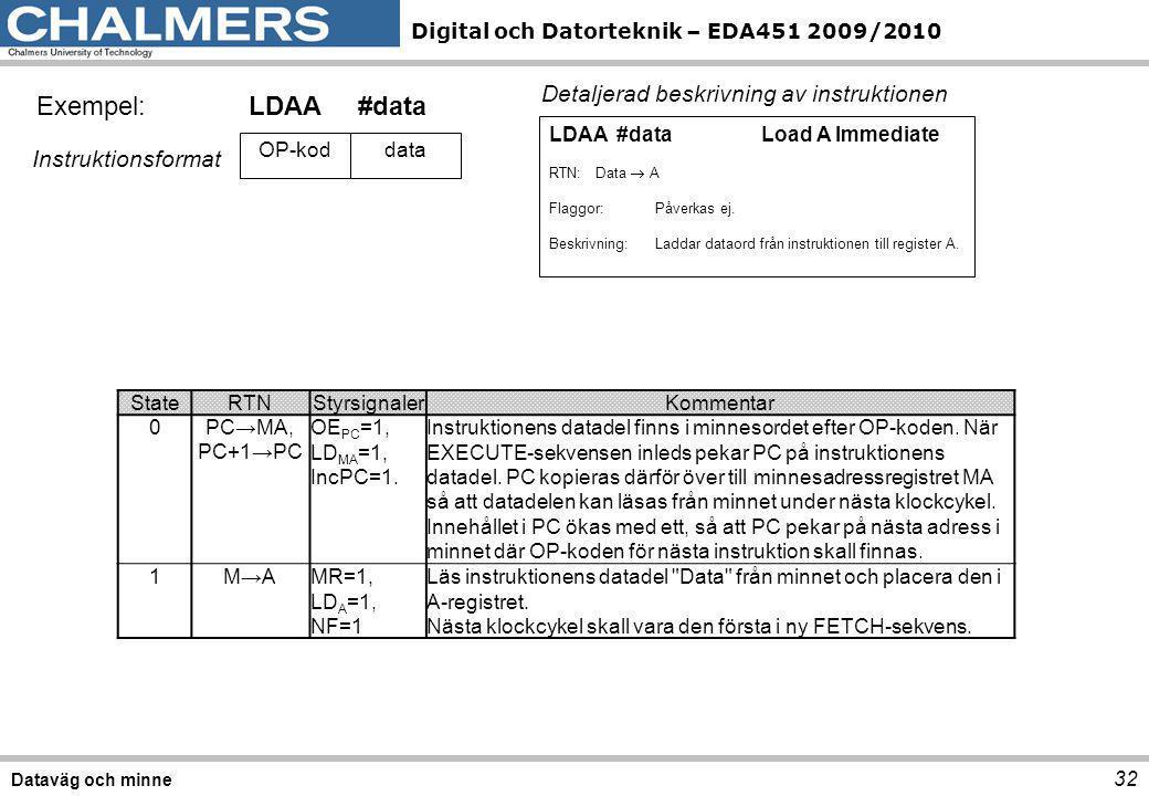 Digital och Datorteknik – EDA451 2009/2010 32 Dataväg och minne Exempel: LDAA #data OP-koddata Instruktionsformat StateRTNStyrsignalerKommentar 0PC→MA