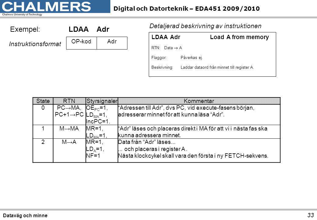 Digital och Datorteknik – EDA451 2009/2010 33 Dataväg och minne Exempel: LDAA Adr OP-kodAdr Instruktionsformat StateRTNStyrsignalerKommentar 0PC→MA, P