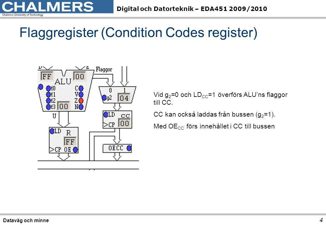 Digital och Datorteknik – EDA451 2009/2010 Flaggregister (Condition Codes register) 4 Dataväg och minne Vid g 2 =0 och LD CC =1 överförs ALU'ns flaggo