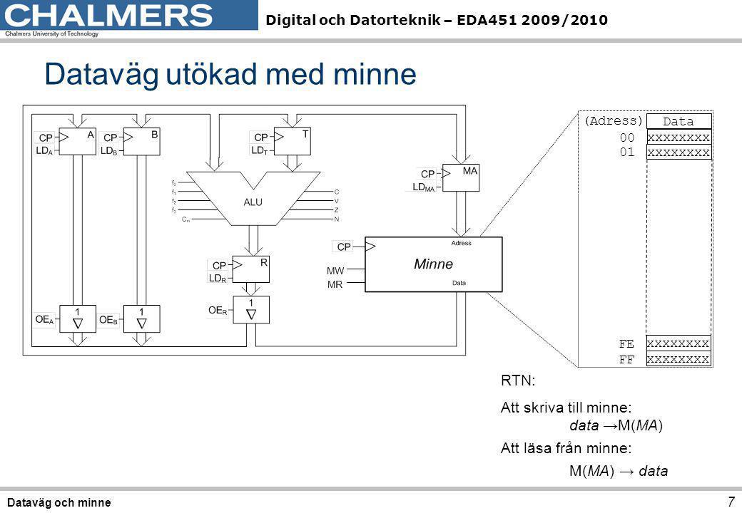 Digital och Datorteknik – EDA451 2009/2010 Läs-cykel 18 Dataväg och minne Exempel: Kopiera minnesinnehåll på adress (FF) 16 till register A CykelOperation (RTN)Aktiva styrsignalerBeskrivning 1(FF) 16 →Rf 3, f 2, f 1, f 0, LD R F(15), dvs f 3 =1,f 2 =f 1 =f 0 =1.