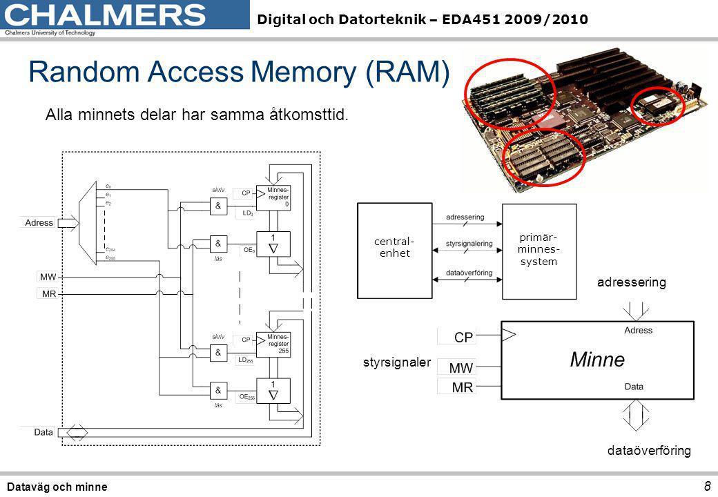 Digital och Datorteknik – EDA451 2009/2010 Random Access Memory (RAM) 8 Dataväg och minne Alla minnets delar har samma åtkomsttid. central- enhet prim