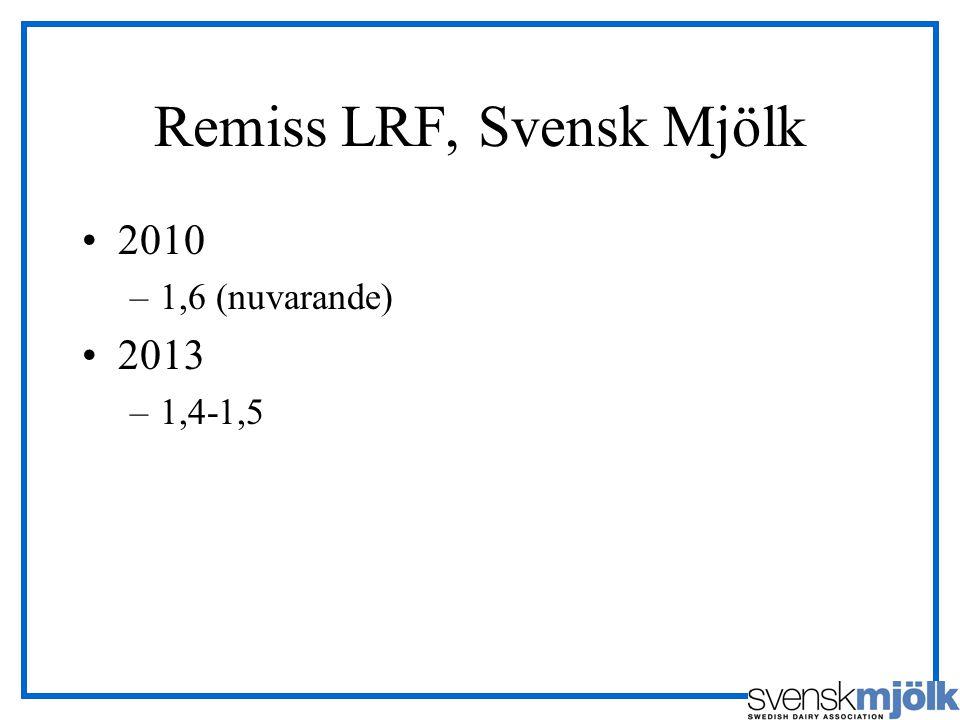 Remiss LRF, Svensk Mjölk 2010 –1,6 (nuvarande) 2013 –1,4-1,5