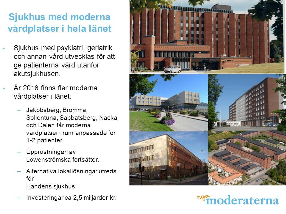 Sjukhus med moderna vårdplatser i hela länet Sjukhus med psykiatri, geriatrik och annan vård utvecklas för att ge patienterna vård utanför akutsjukhus