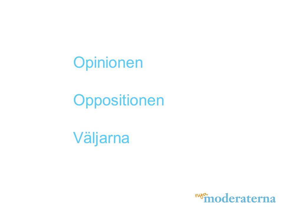Opinionen Oppositionen Väljarna