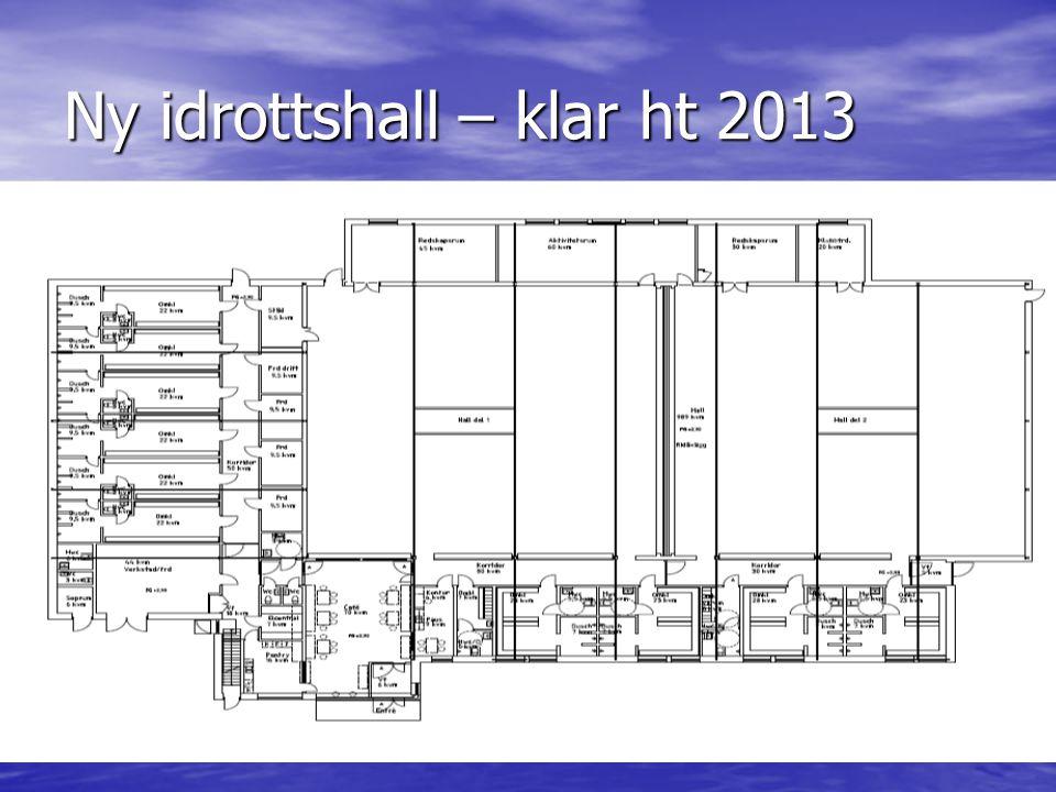 Ny idrottshall – klar ht 2013