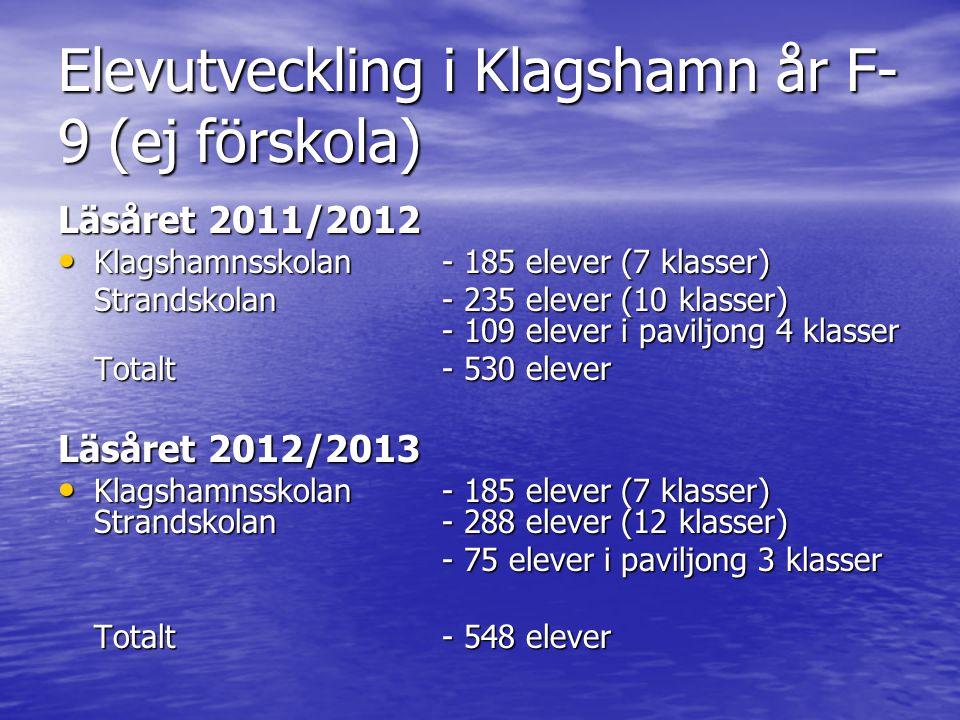 Elevutveckling i Klagshamn år F- 9 (ej förskola) Läsåret 2011/2012 Klagshamnsskolan- 185 elever (7 klasser) Klagshamnsskolan- 185 elever (7 klasser) S