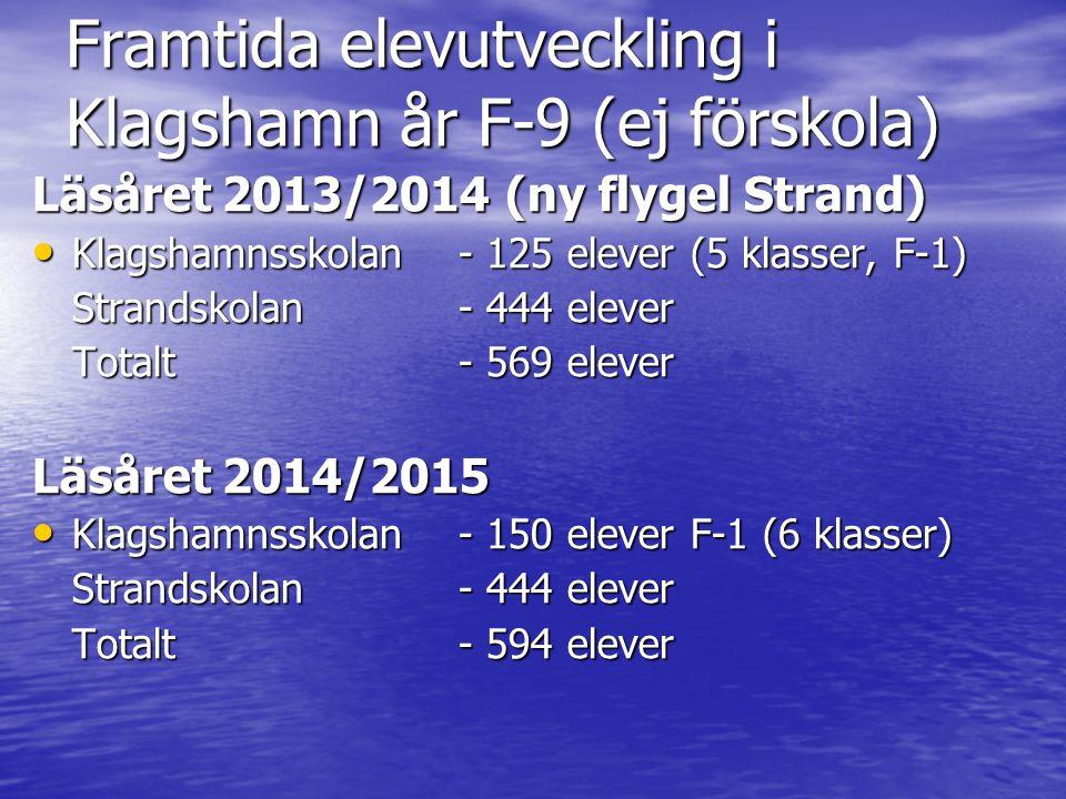 Framtida elevutveckling i Klagshamn år F-9 (ej förskola) Läsåret 2013/2014 (ny flygel Strand) Klagshamnsskolan- 125 elever (5 klasser, F-1) Klagshamns